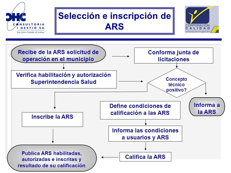 Selección e inscripción de ARS