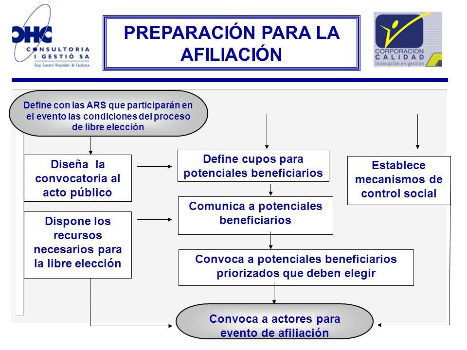 PREPARACIÓN PARA LA AFILIACIÓN