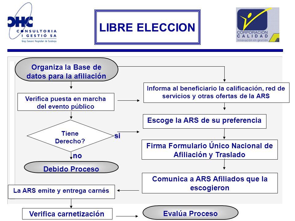 LIBRE ELECCION Organiza la Base de datos para la afiliación