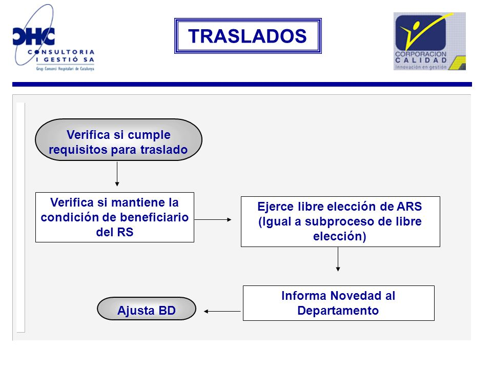 TRASLADOS Verifica si cumple requisitos para traslado