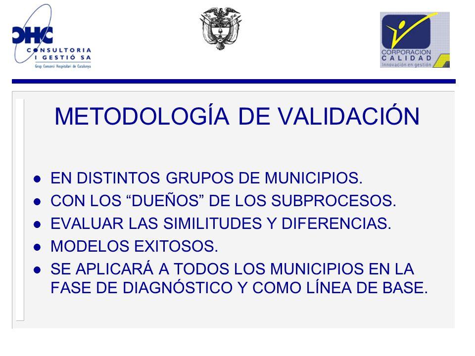 METODOLOGÍA DE VALIDACIÓN