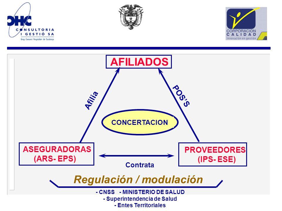- CNSS - MINISTERIO DE SALUD - Superintendencia de Salud