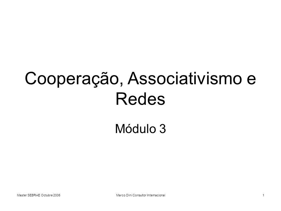 Cooperação, Associativismo e Redes