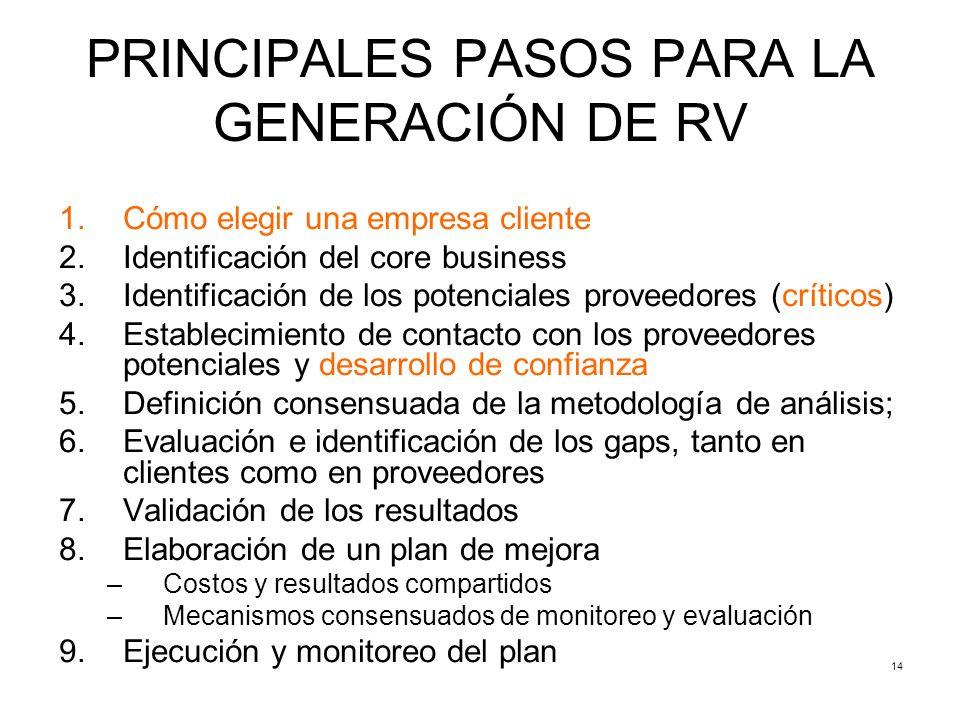 PRINCIPALES PASOS PARA LA GENERACIÓN DE RV