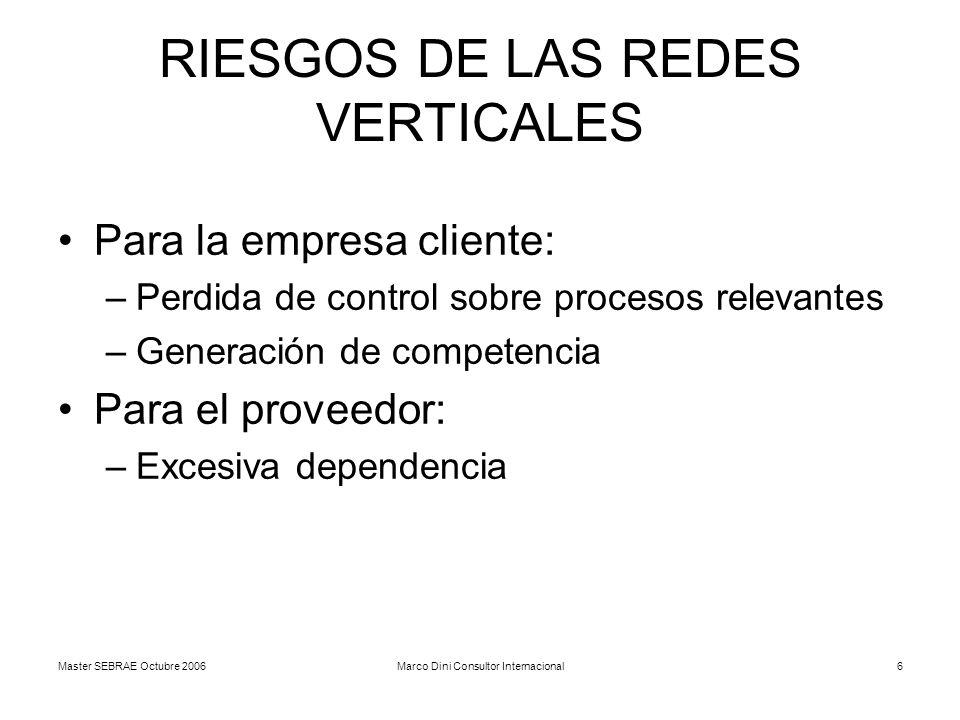 RIESGOS DE LAS REDES VERTICALES