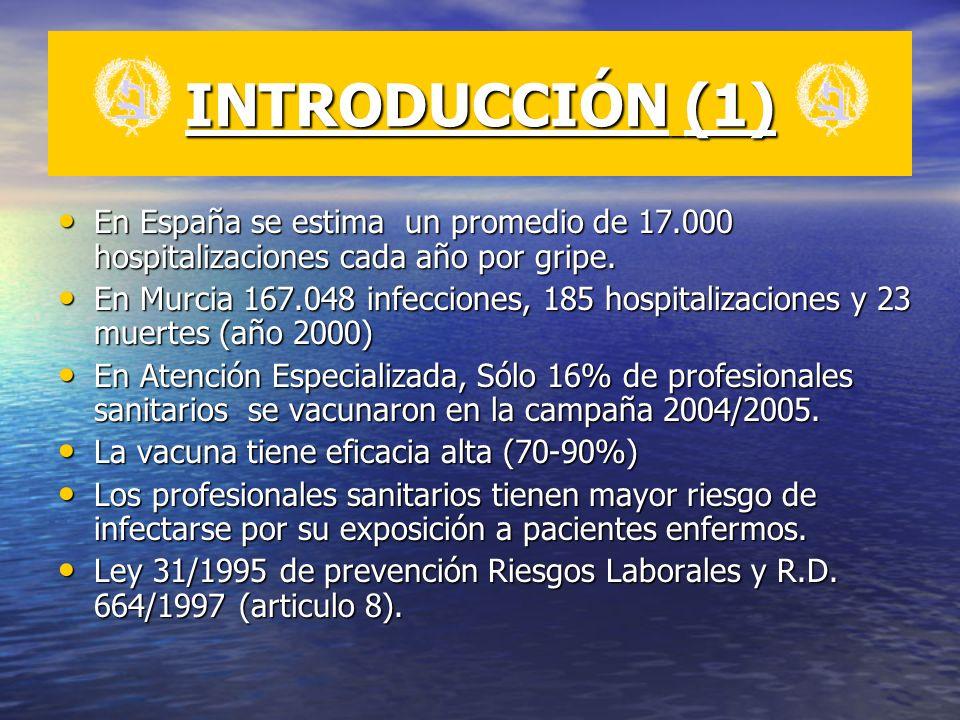 INTRODUCCIÓN (1)En España se estima un promedio de 17.000 hospitalizaciones cada año por gripe.