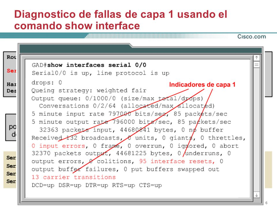 Diagnostico de fallas de capa 1 usando el comando show interface
