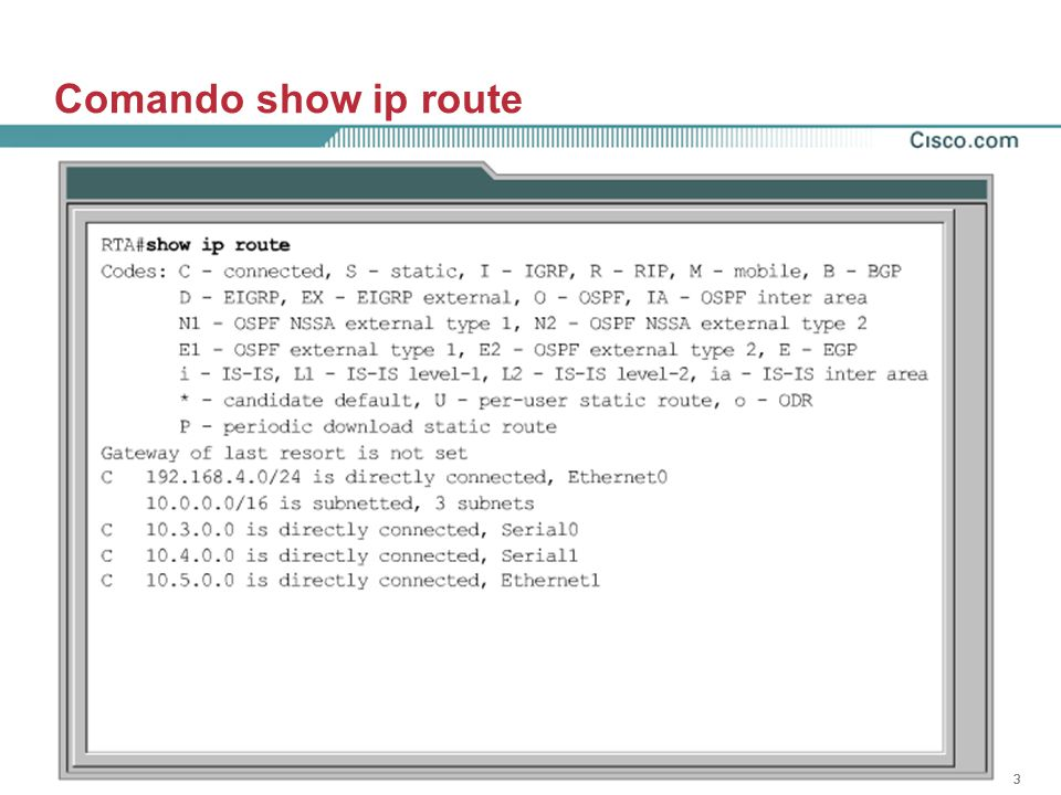 Comando show ip route