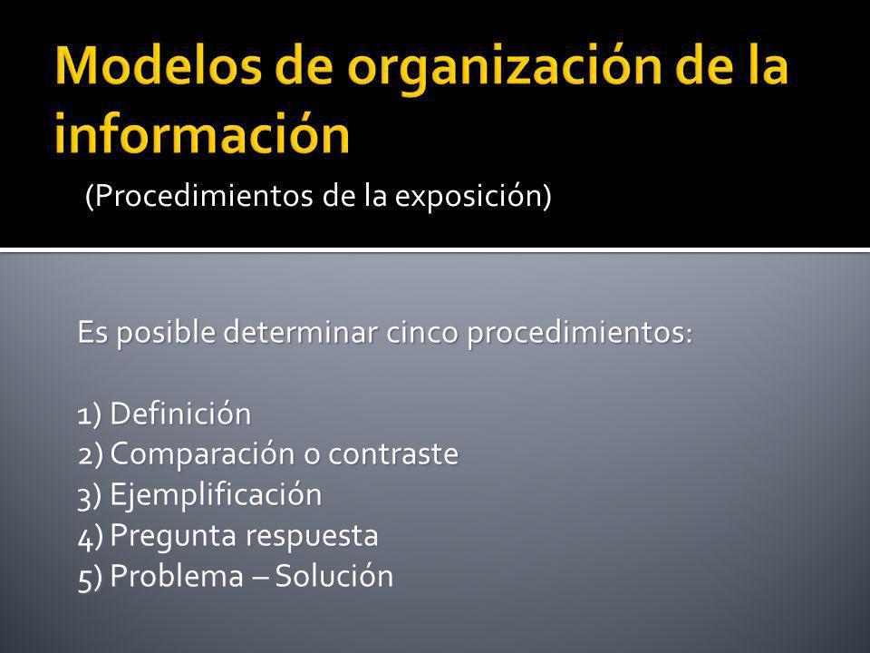 Modelos de organización de la información