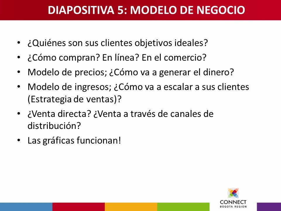DIAPOSITIVA 5: MODELO DE NEGOCIO
