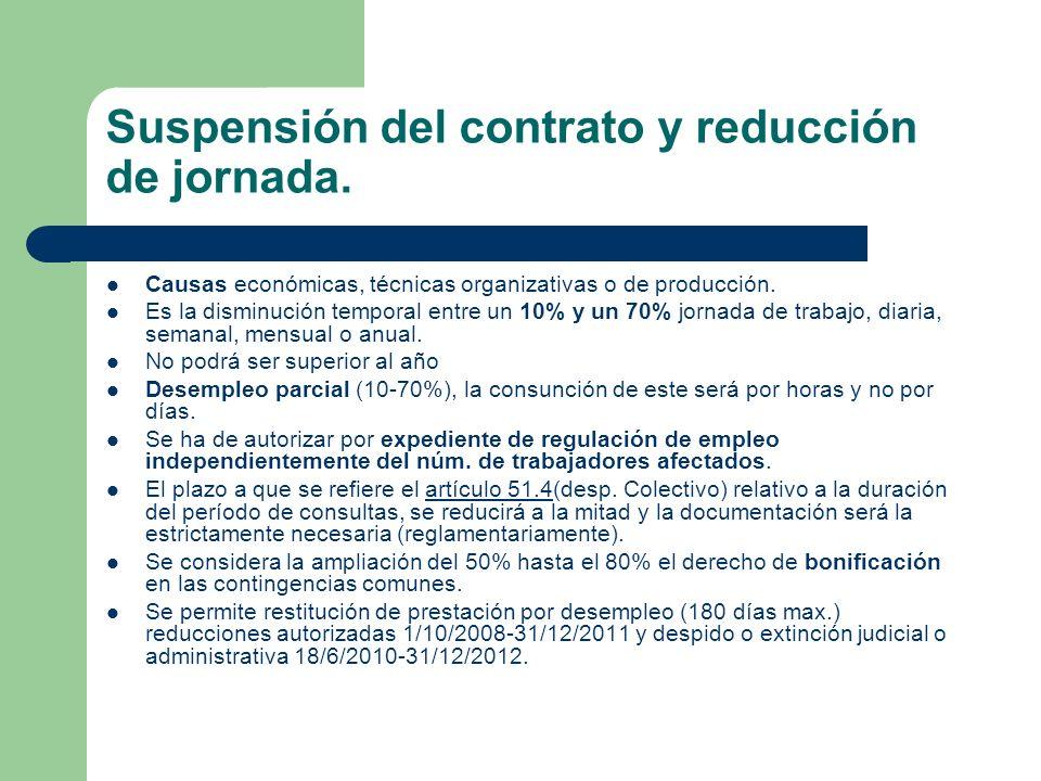 Suspensión del contrato y reducción de jornada.