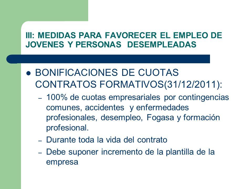 BONIFICACIONES DE CUOTAS CONTRATOS FORMATIVOS(31/12/2011):