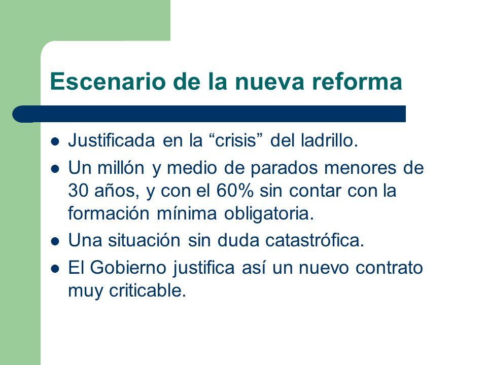 Escenario de la nueva reforma