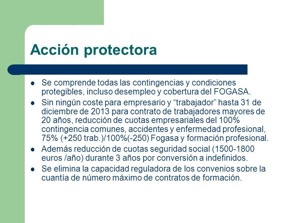 Acción protectora Se comprende todas las contingencias y condiciones protegibles, incluso desempleo y cobertura del FOGASA.