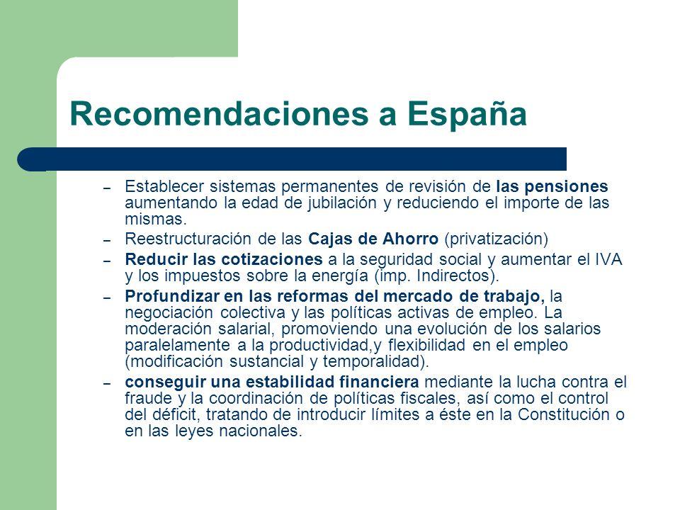 Recomendaciones a España