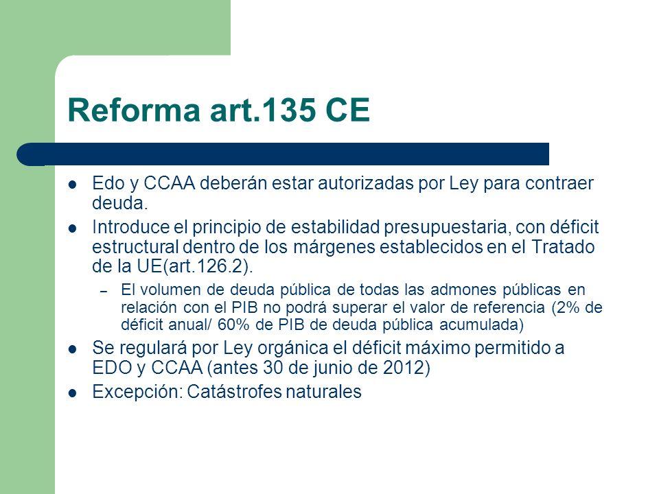 Reforma art.135 CE Edo y CCAA deberán estar autorizadas por Ley para contraer deuda.