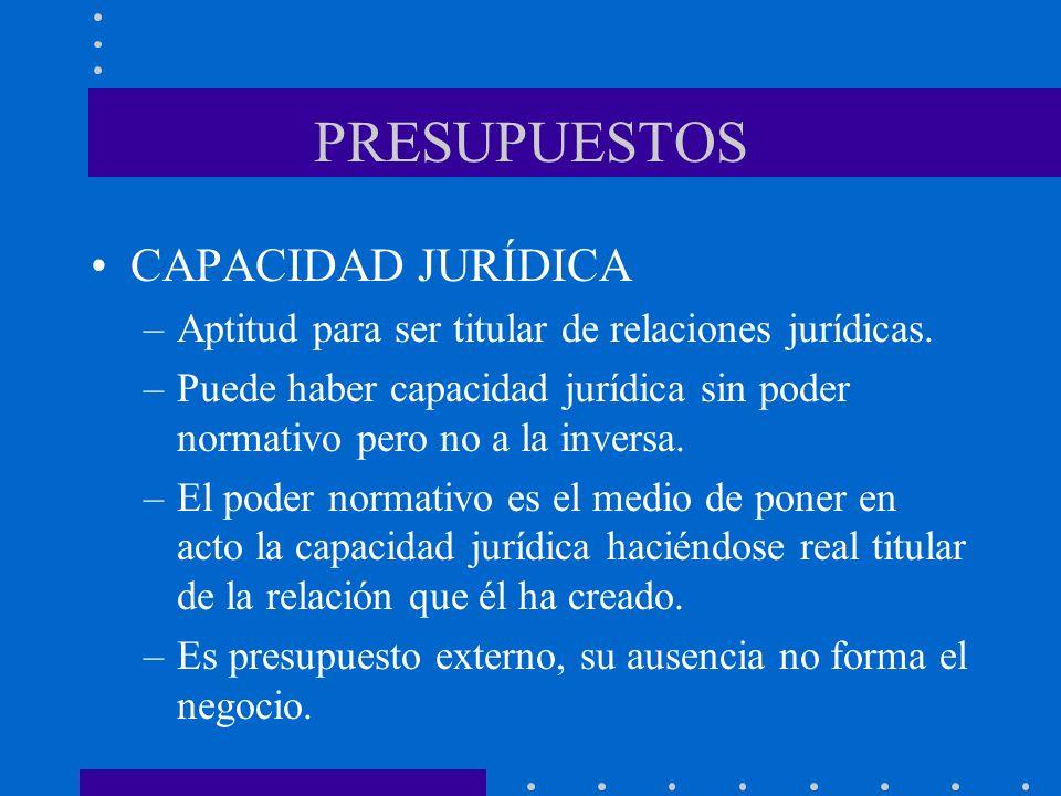 PRESUPUESTOS CAPACIDAD JURÍDICA