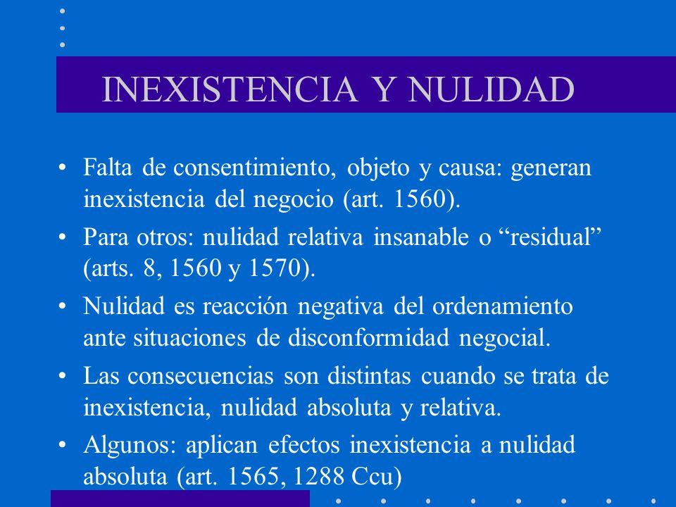 INEXISTENCIA Y NULIDAD