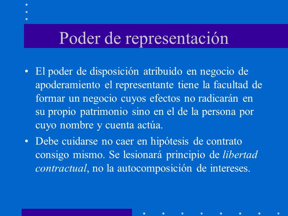 Poder de representación