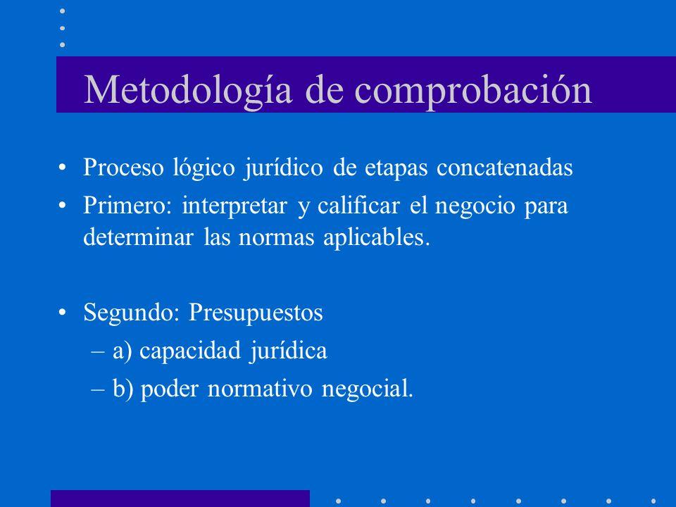 Metodología de comprobación