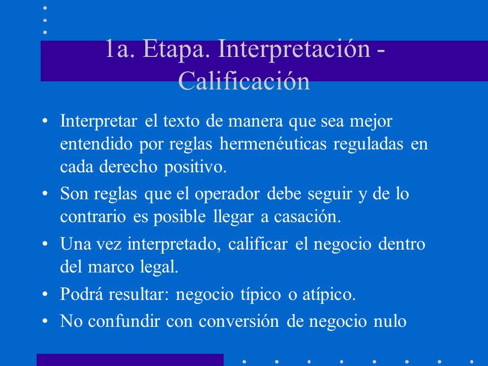 1a. Etapa. Interpretación - Calificación
