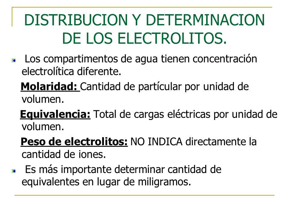 DISTRIBUCION Y DETERMINACION DE LOS ELECTROLITOS.