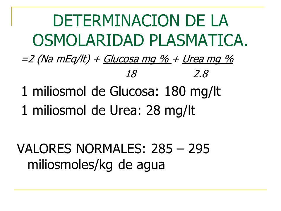 DETERMINACION DE LA OSMOLARIDAD PLASMATICA.