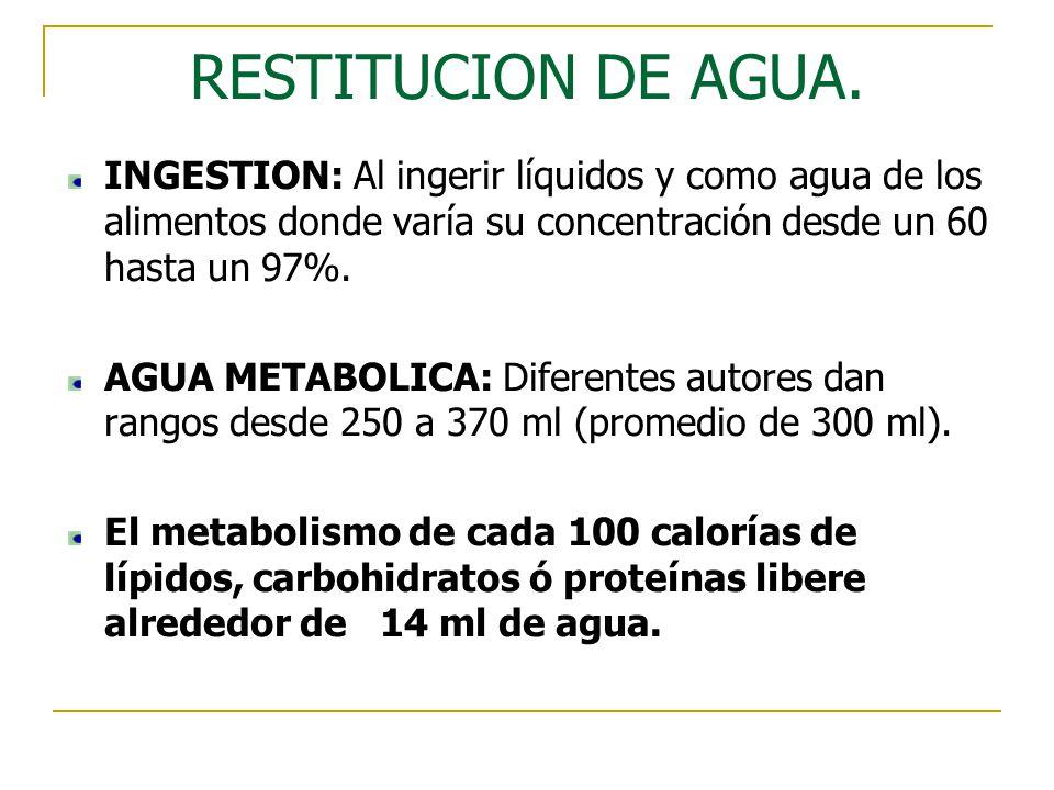 RESTITUCION DE AGUA. INGESTION: Al ingerir líquidos y como agua de los alimentos donde varía su concentración desde un 60 hasta un 97%.