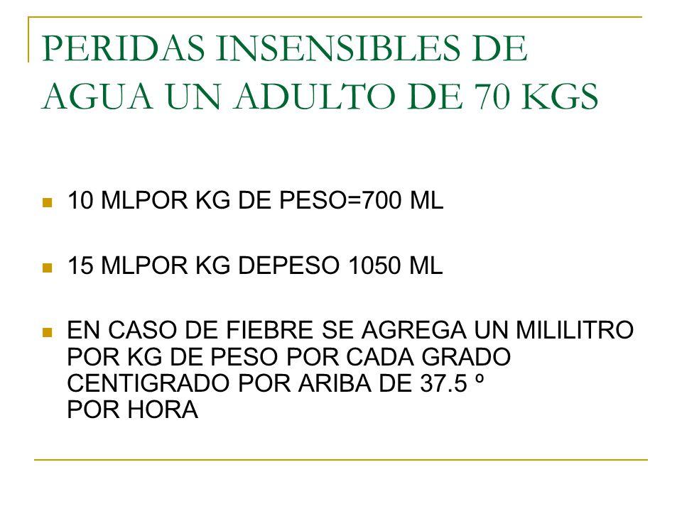 PERIDAS INSENSIBLES DE AGUA UN ADULTO DE 70 KGS