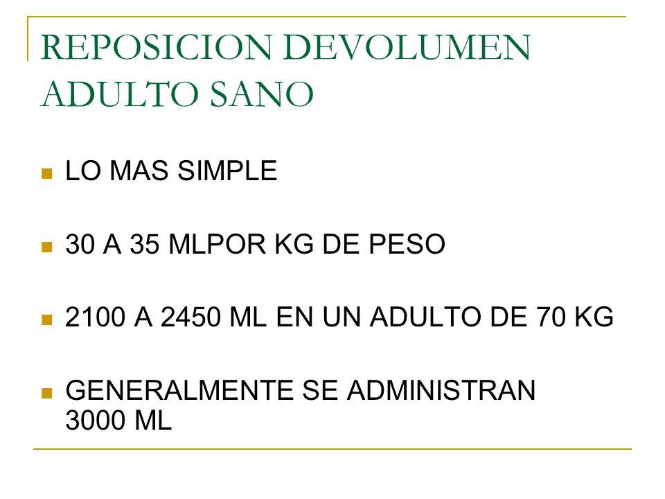 REPOSICION DEVOLUMEN ADULTO SANO