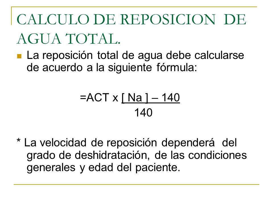CALCULO DE REPOSICION DE AGUA TOTAL.