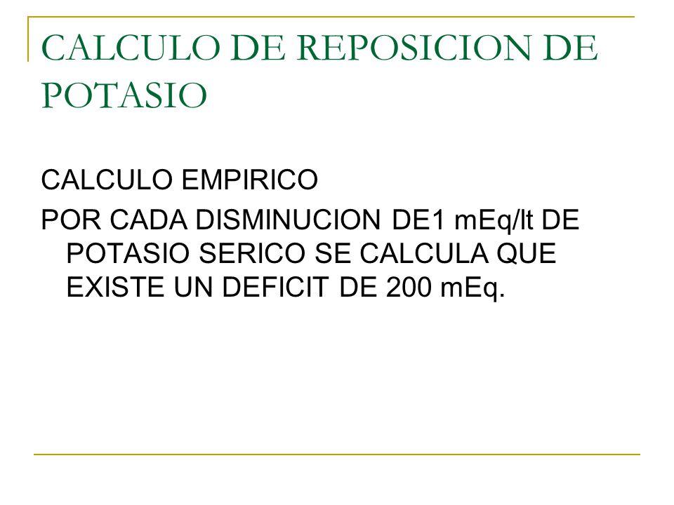 CALCULO DE REPOSICION DE POTASIO