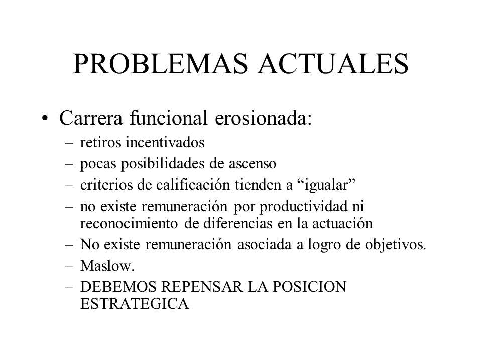 PROBLEMAS ACTUALES Carrera funcional erosionada: retiros incentivados