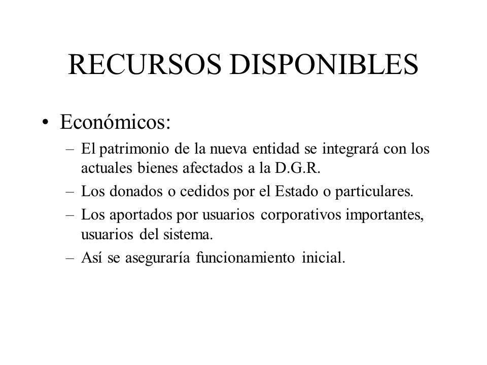 RECURSOS DISPONIBLES Económicos: