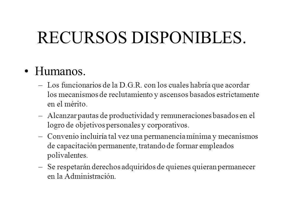 RECURSOS DISPONIBLES. Humanos.