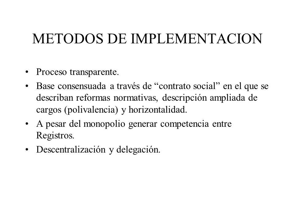 METODOS DE IMPLEMENTACION