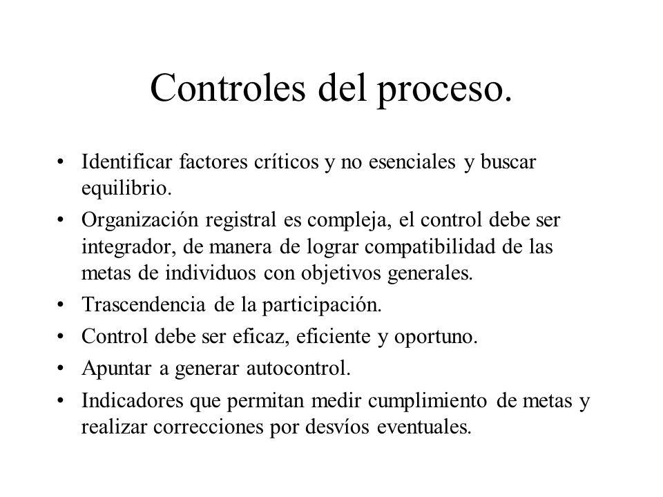 Controles del proceso. Identificar factores críticos y no esenciales y buscar equilibrio.