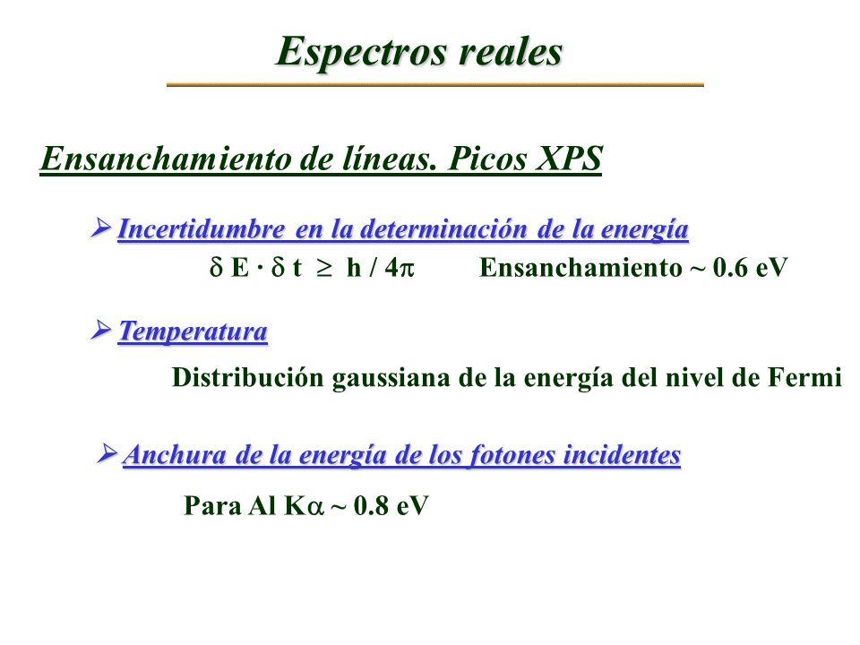 Espectros reales Ensanchamiento de líneas. Picos XPS