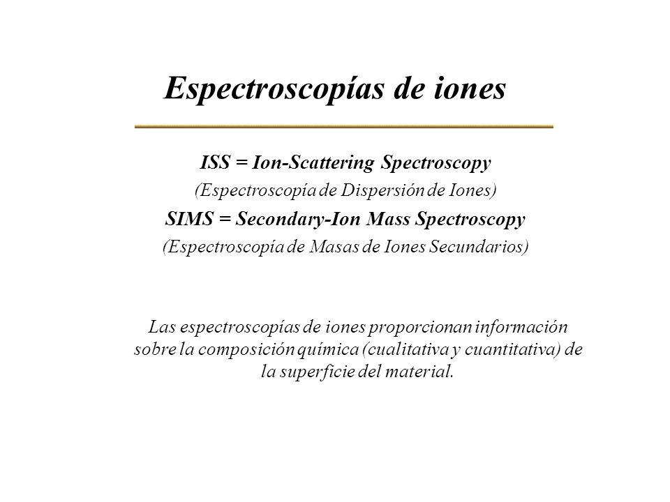 Espectroscopías de iones