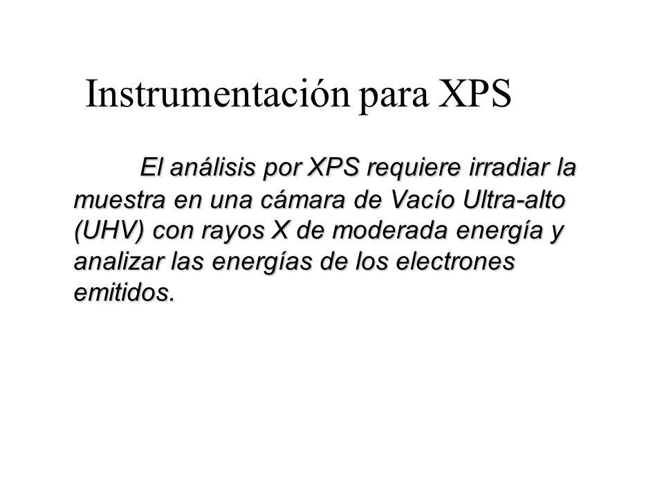 Instrumentación para XPS