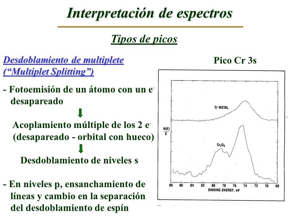 Interpretación de espectros