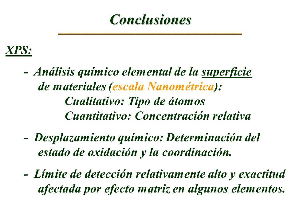 Conclusiones XPS: - Análisis químico elemental de la superficie