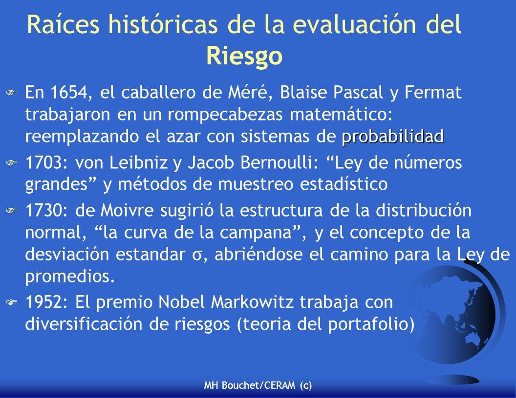 Raíces históricas de la evaluación del Riesgo