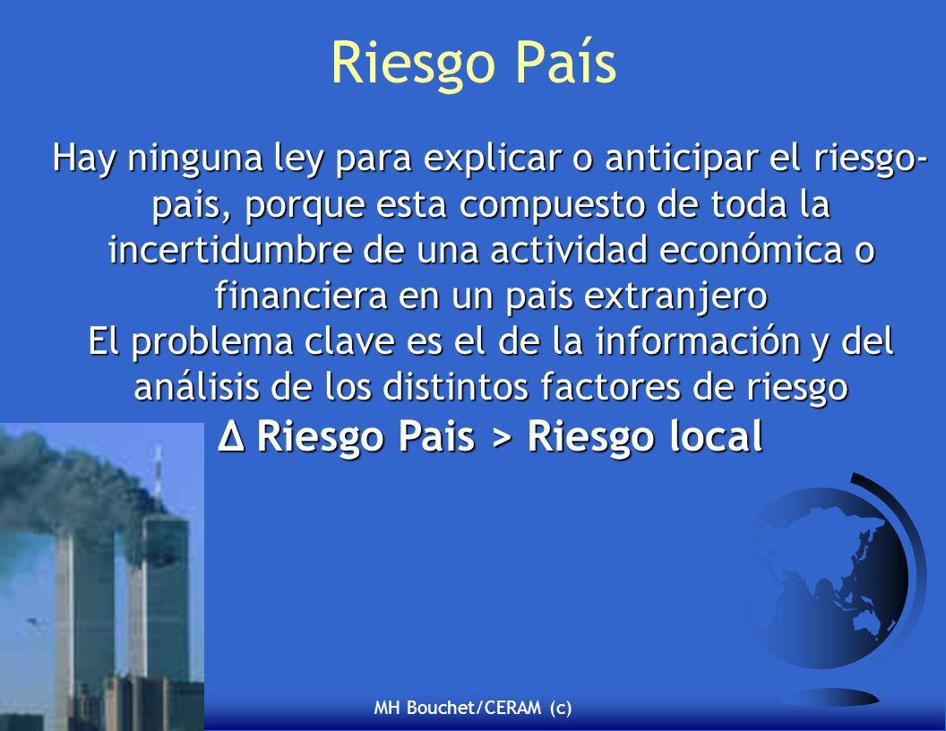 Δ Riesgo Pais > Riesgo local