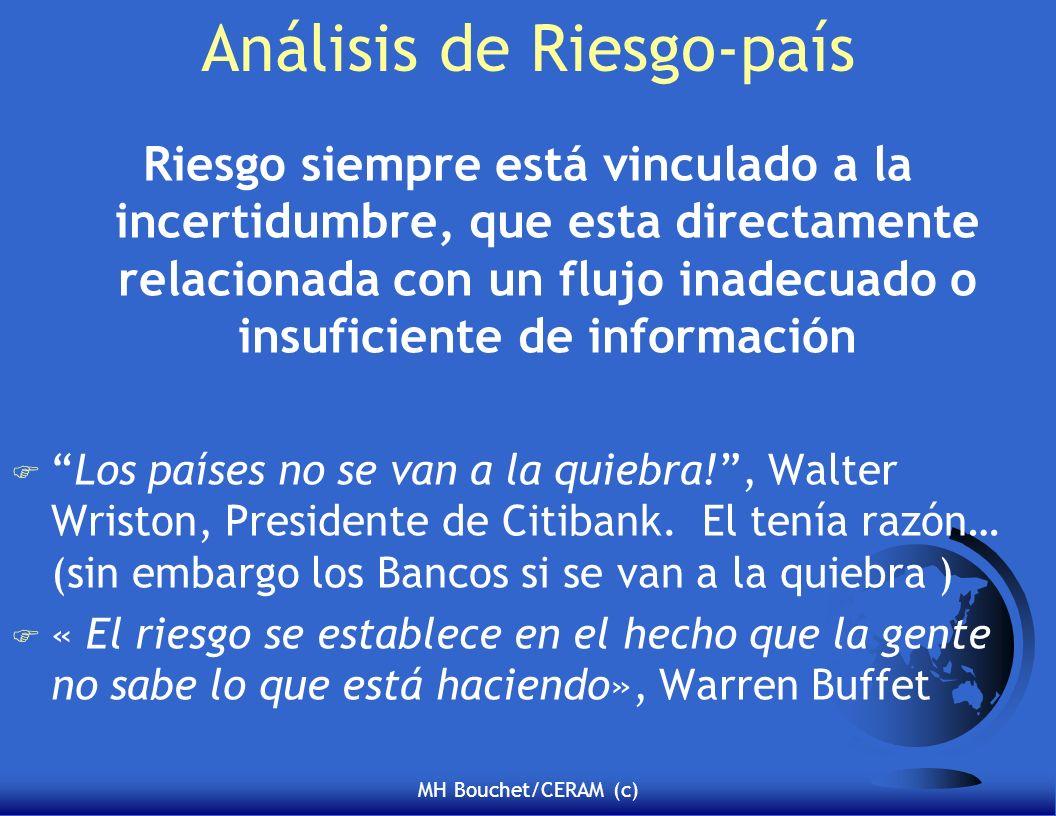 Análisis de Riesgo-país