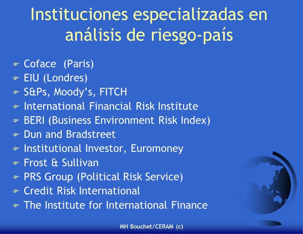 Instituciones especializadas en análisis de riesgo-país