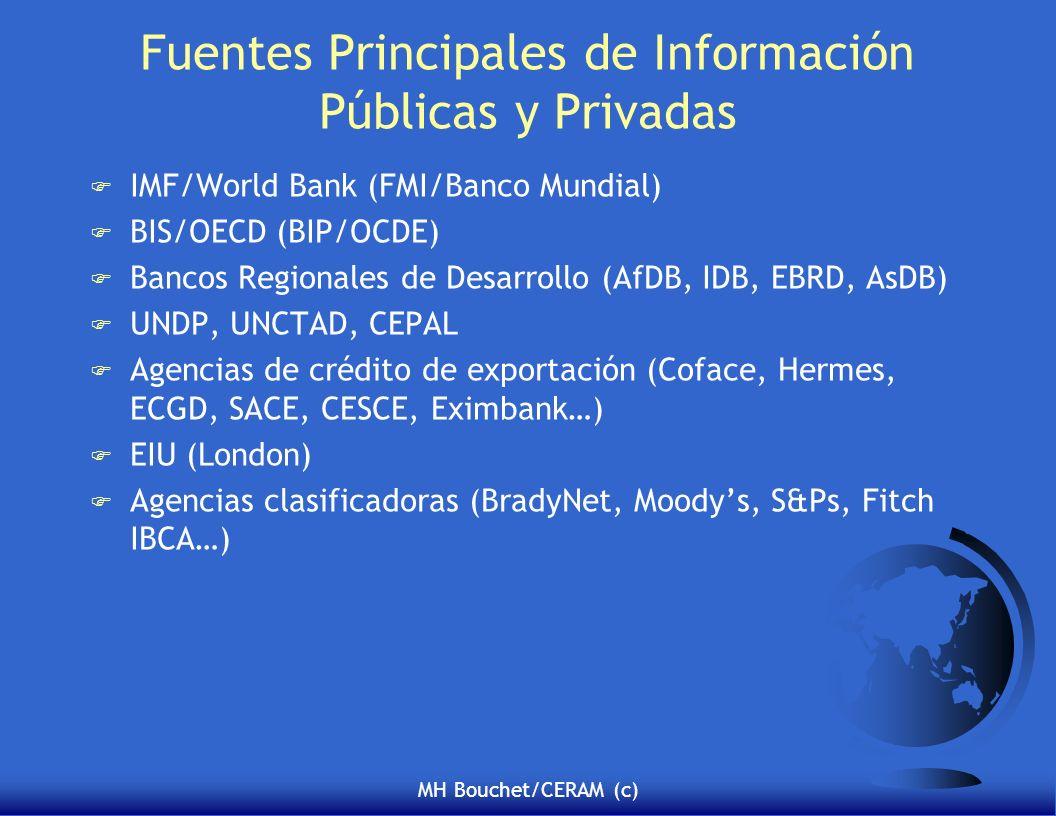 Fuentes Principales de Información Públicas y Privadas