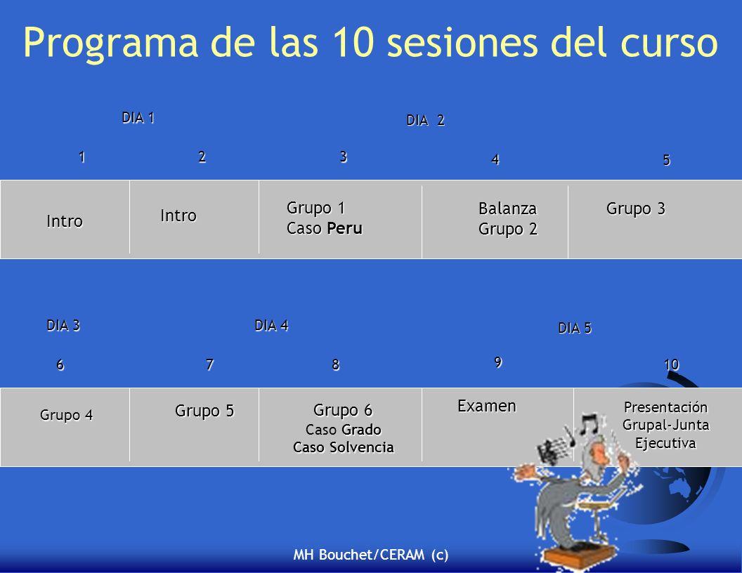 Programa de las 10 sesiones del curso