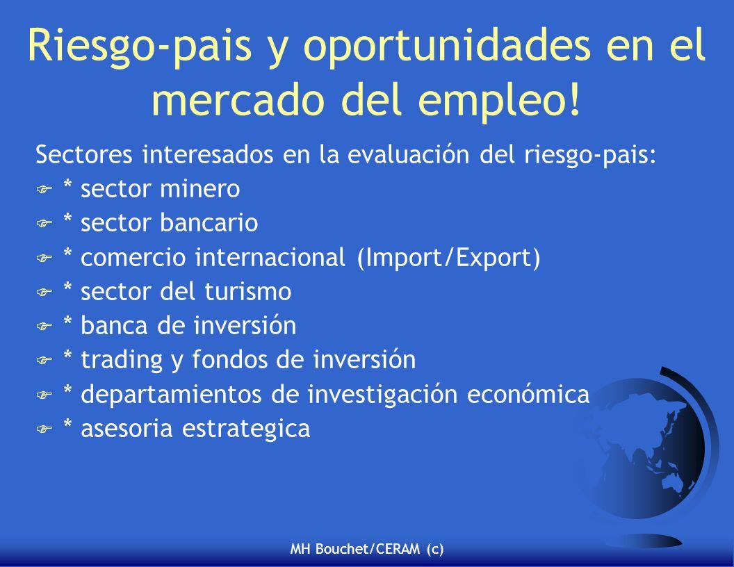 Riesgo-pais y oportunidades en el mercado del empleo!