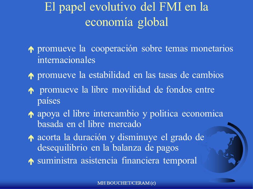 El papel evolutivo del FMI en la economía global